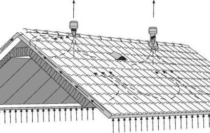 Разработана новая система естественной вентиляции крыши