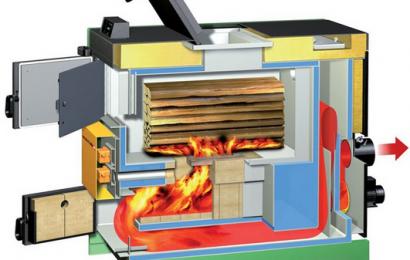 Современные типы котлов: твердотопливный газогенераторный