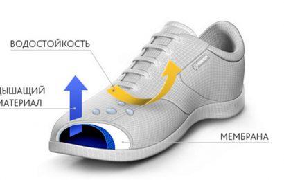 Можно ли в онлайн магазине купить мембранную обувь для ребенка?