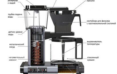 Как выбрать и купить капельную кофеварку